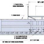 7460 Portable compaction equpment